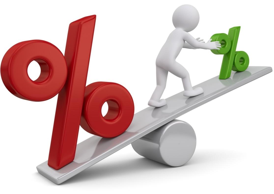 Роль процентных ставок на Форекс