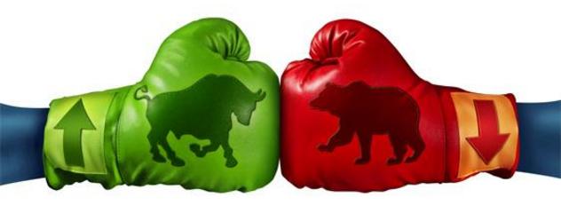 """Индикаторы """"Bulls Power"""" и """"Bears Power"""" - в чем суть?"""