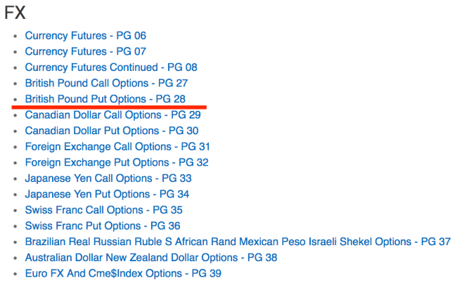 British Pound Put Options